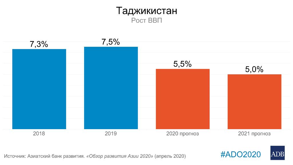 %D1%80%D0%BE%D1%81%D1%82.png